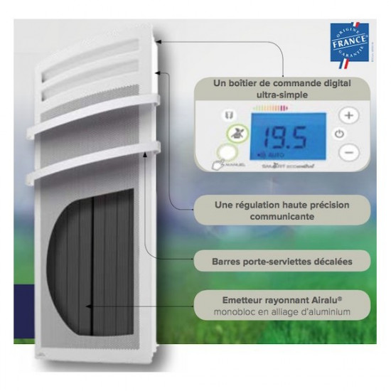 QUARTO BAINS Smart EcoControl